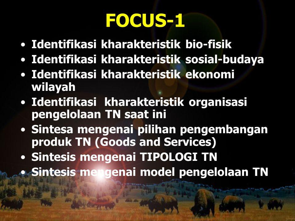FOCUS-1 Identifikasi kharakteristik bio-fisik