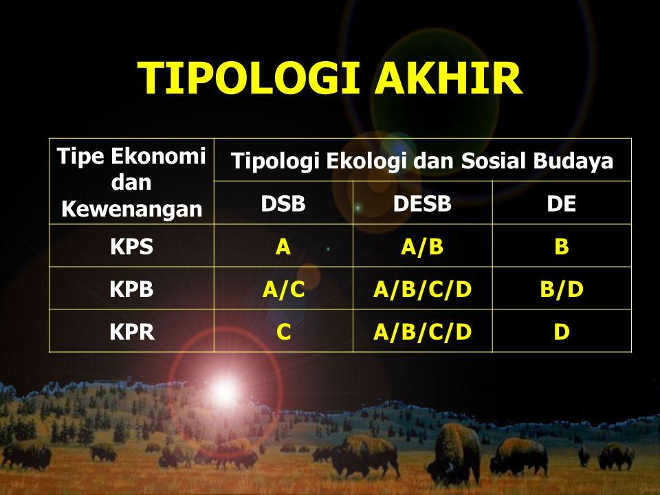 Tipe Ekonomi dan Kewenangan Tipologi Ekologi dan Sosial Budaya