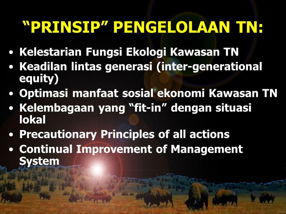 PRINSIP PENGELOLAAN TN: