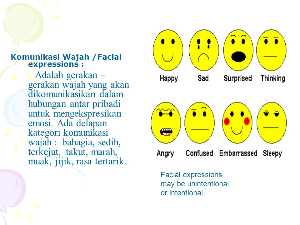 Komunikasi Wajah /Facial expressions :