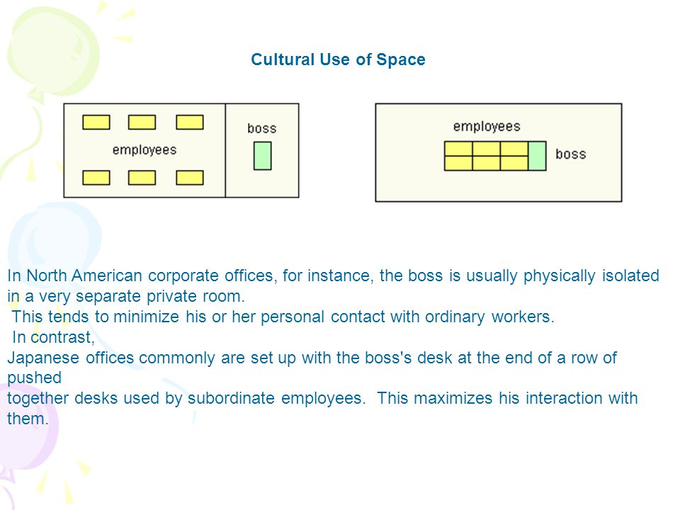 Cultural Use of Space In North American corporate offices, for instance, the boss is usually physically isolated in a very separate private room.