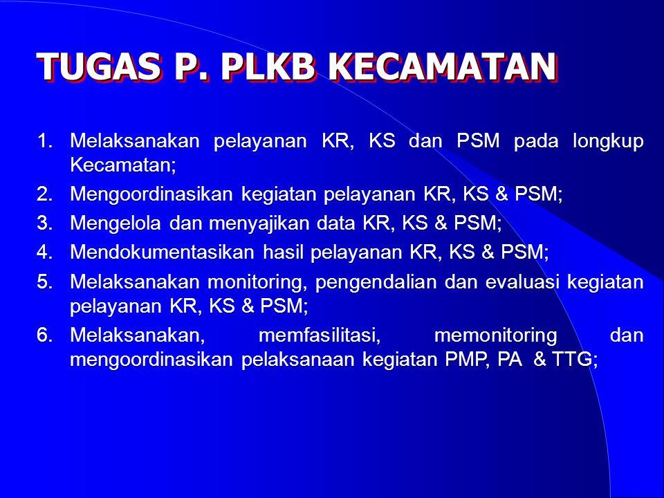 TUGAS P. PLKB KECAMATAN Melaksanakan pelayanan KR, KS dan PSM pada longkup Kecamatan; Mengoordinasikan kegiatan pelayanan KR, KS & PSM;