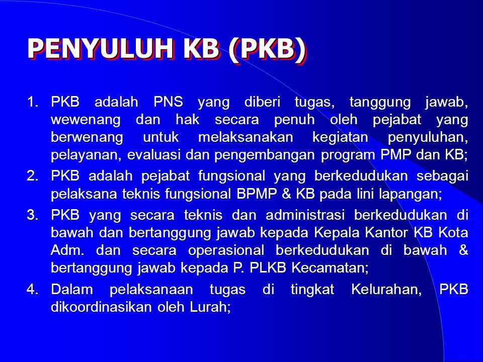 PENYULUH KB (PKB)