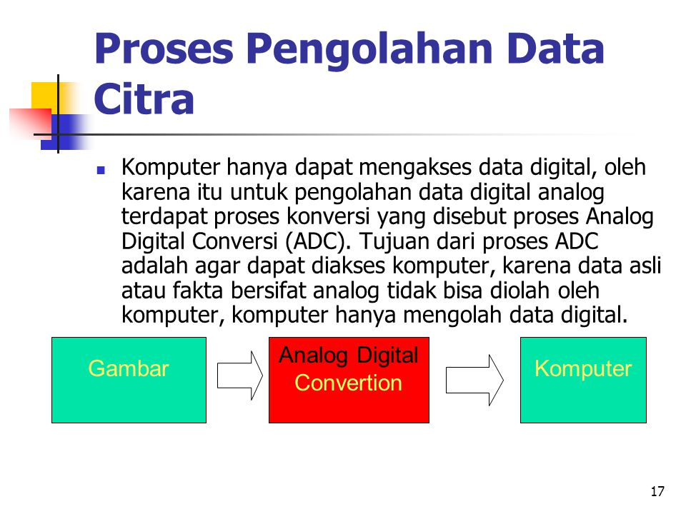 Proses Pengolahan Data Citra