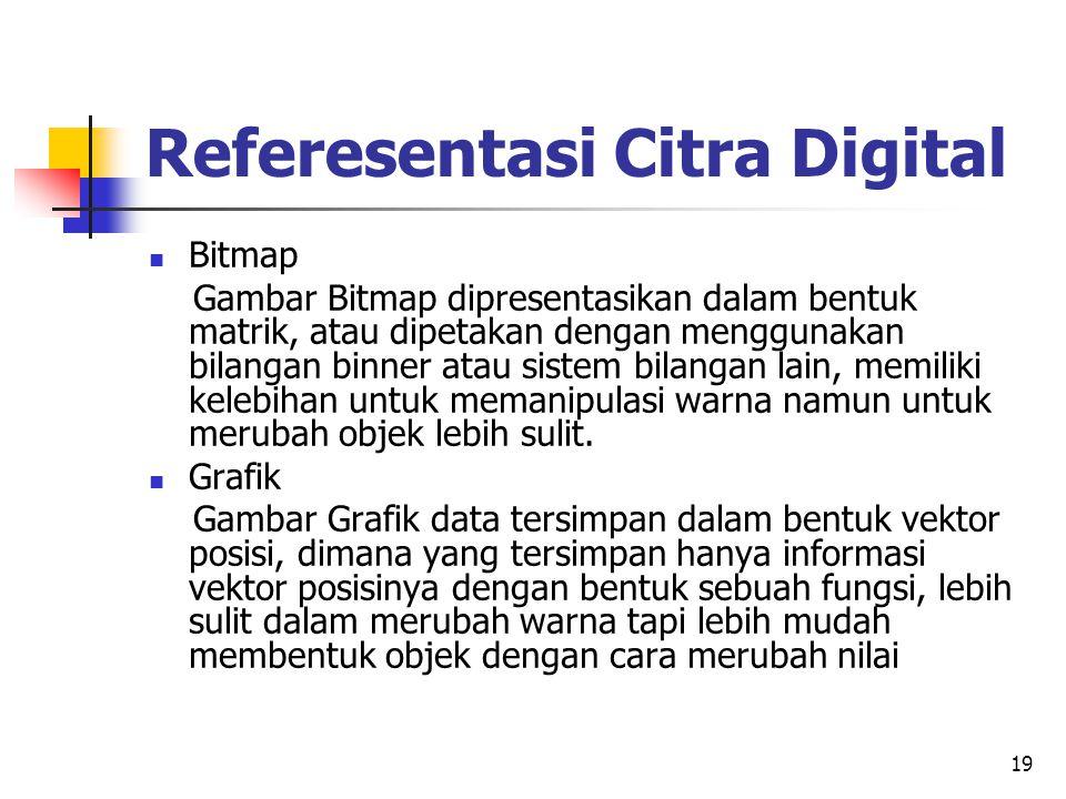 Referesentasi Citra Digital