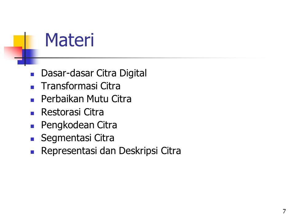 Materi Dasar-dasar Citra Digital Transformasi Citra