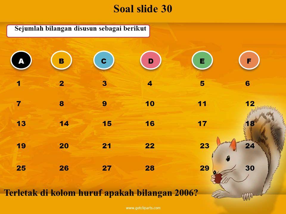 Terletak di kolom huruf apakah bilangan 2006