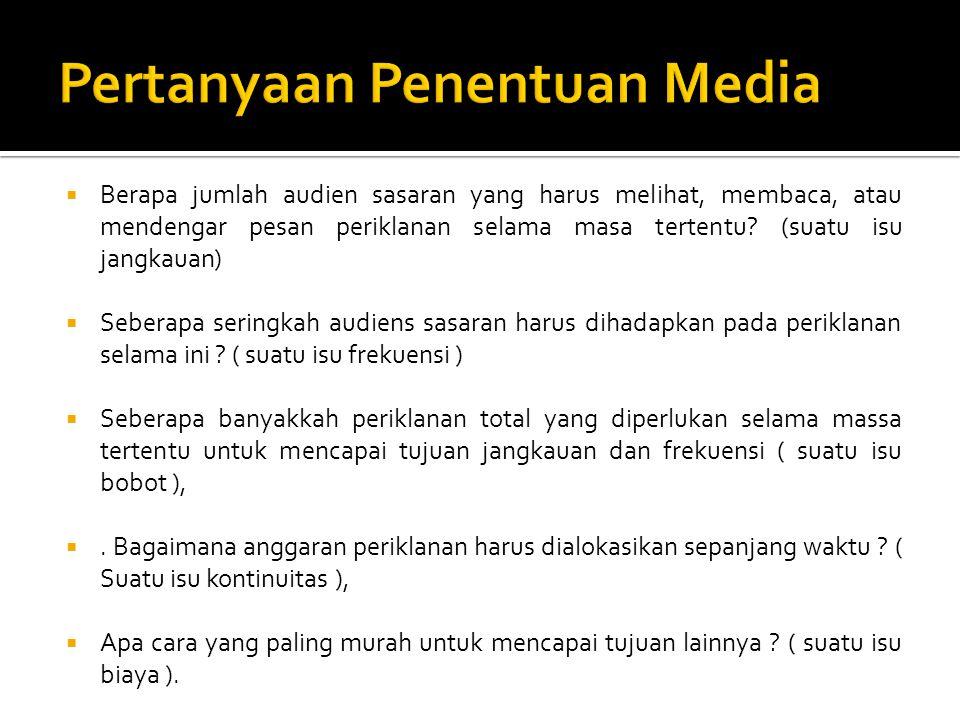 Pertanyaan Penentuan Media