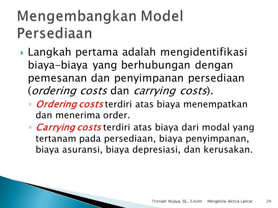Mengembangkan Model Persediaan