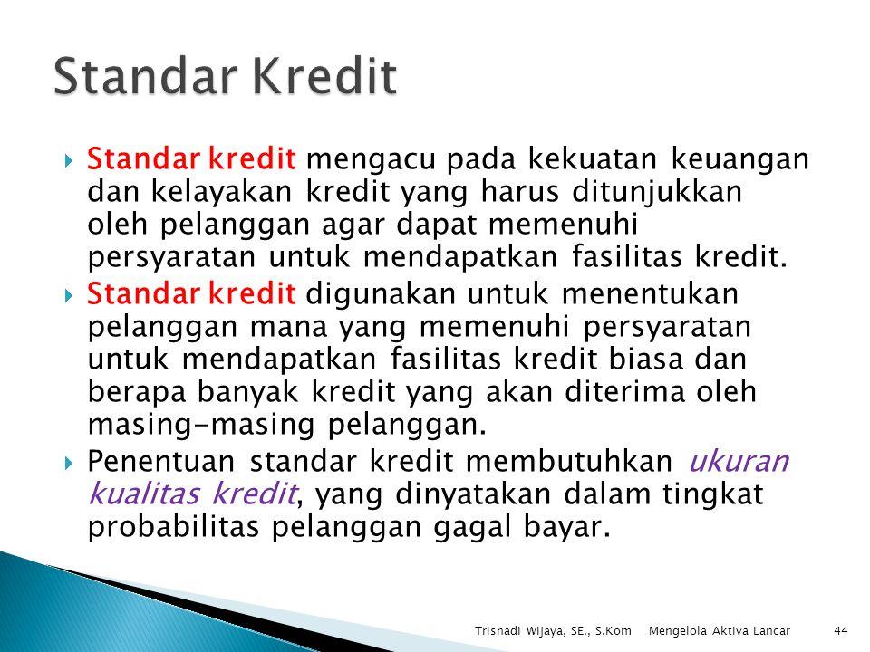 Standar Kredit