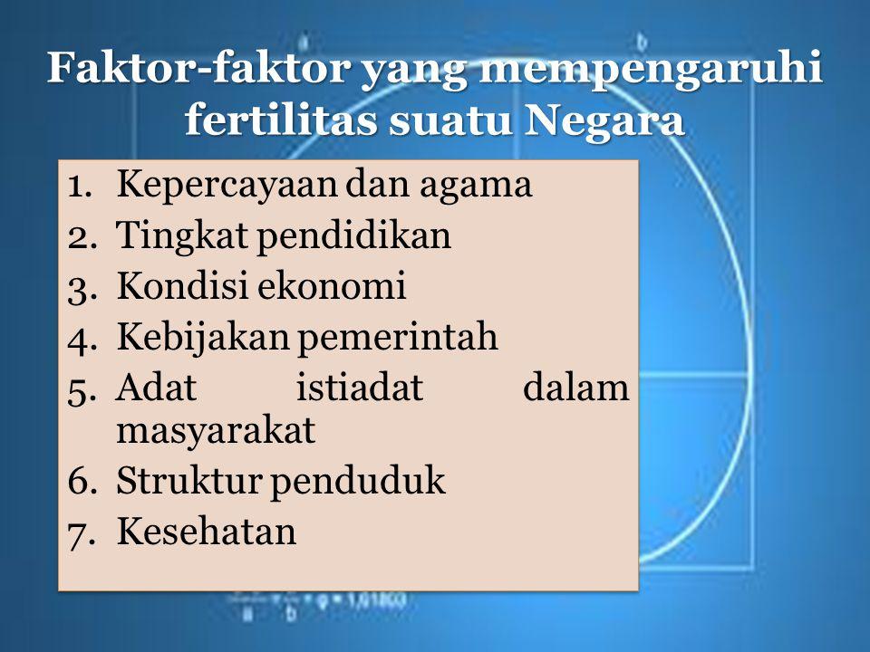 Faktor-faktor yang mempengaruhi fertilitas suatu Negara