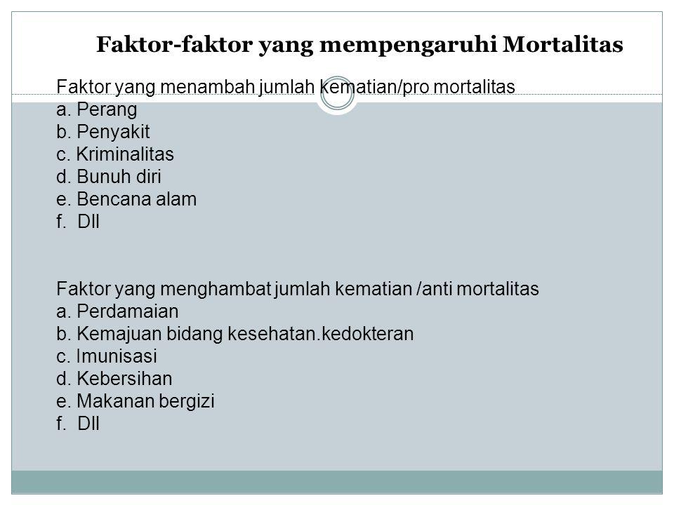 Faktor-faktor yang mempengaruhi Mortalitas