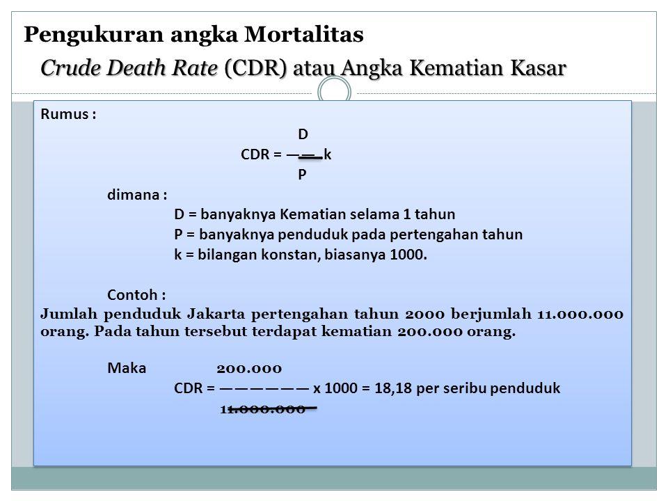 Pengukuran angka Mortalitas