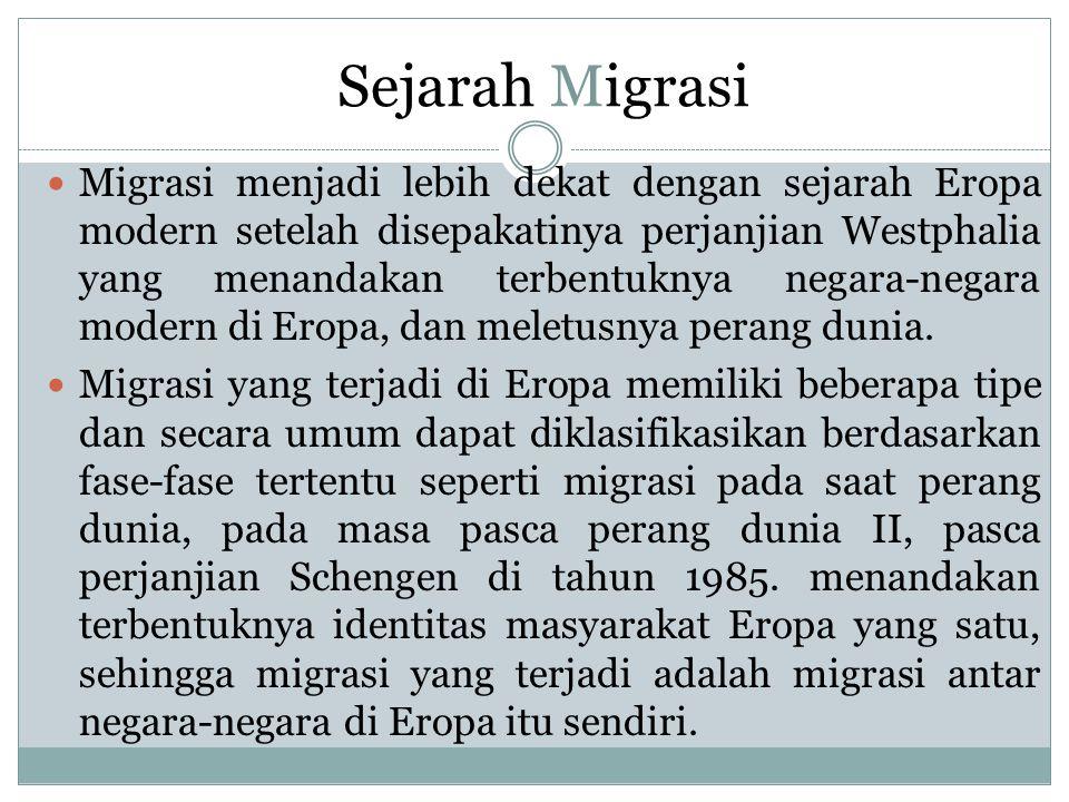 Sejarah Migrasi