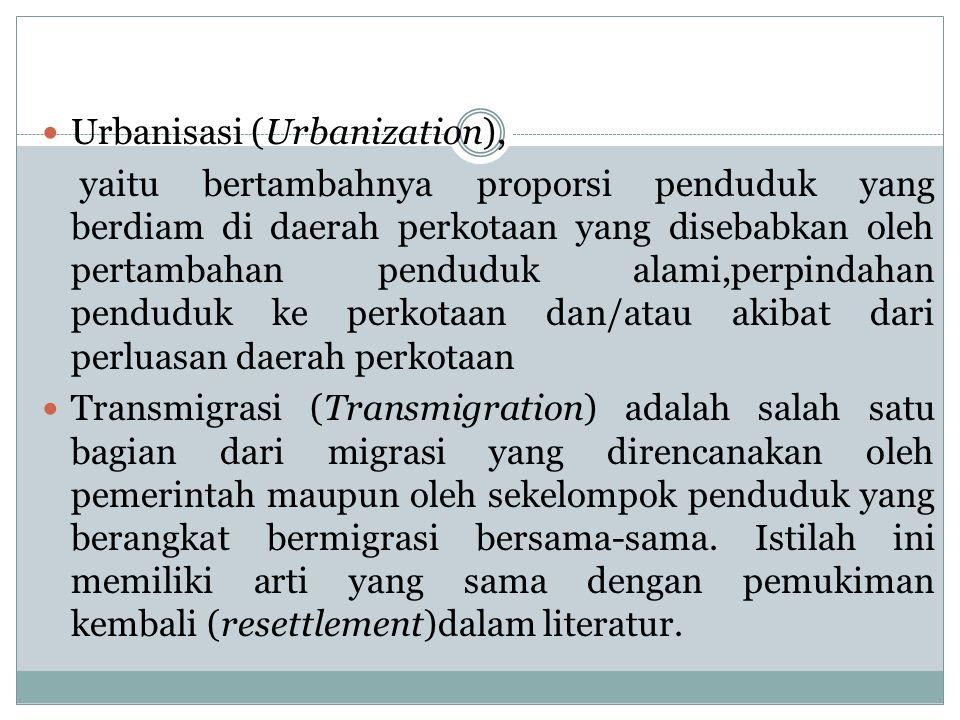 Urbanisasi (Urbanization),