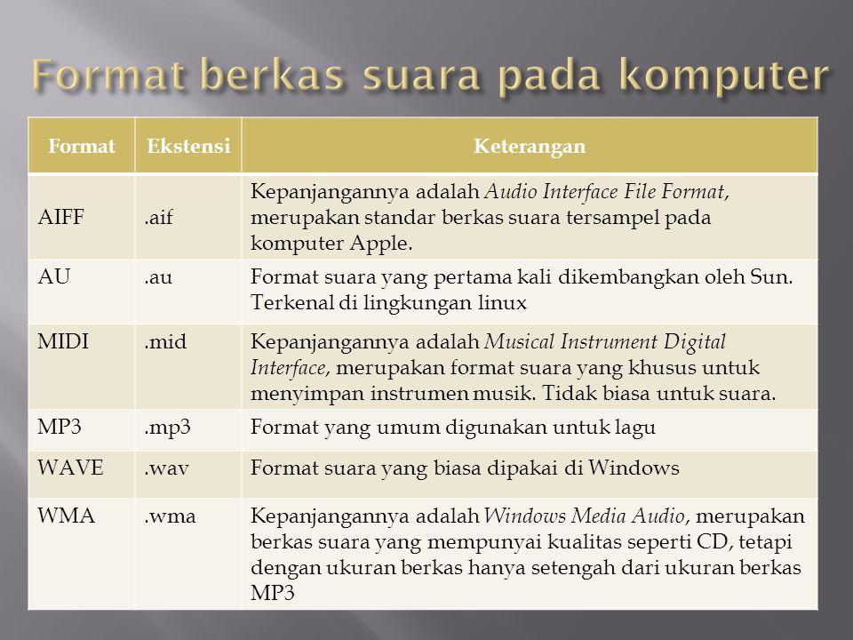 Format berkas suara pada komputer