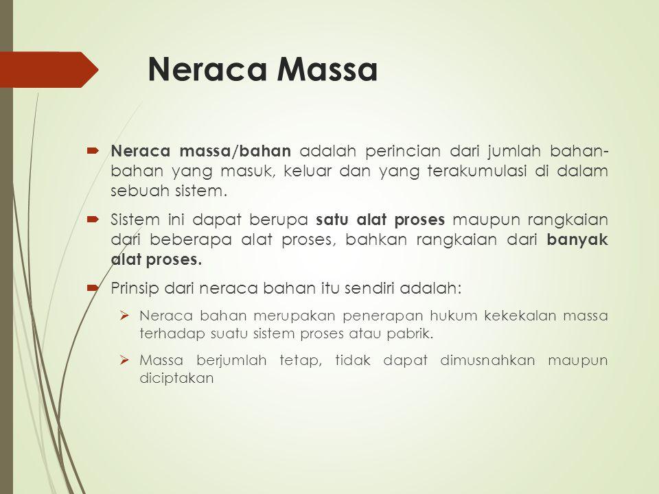 Neraca Massa Neraca massa/bahan adalah perincian dari jumlah bahan- bahan yang masuk, keluar dan yang terakumulasi di dalam sebuah sistem.