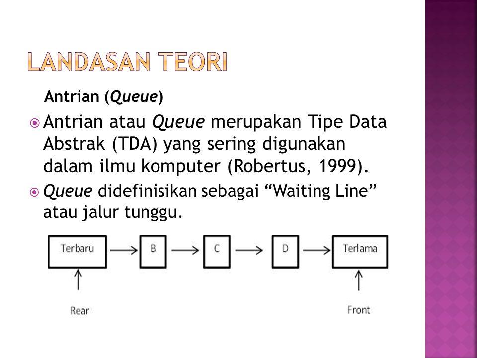 LANDASAN TEORI Antrian (Queue) Antrian atau Queue merupakan Tipe Data Abstrak (TDA) yang sering digunakan dalam ilmu komputer (Robertus, 1999).
