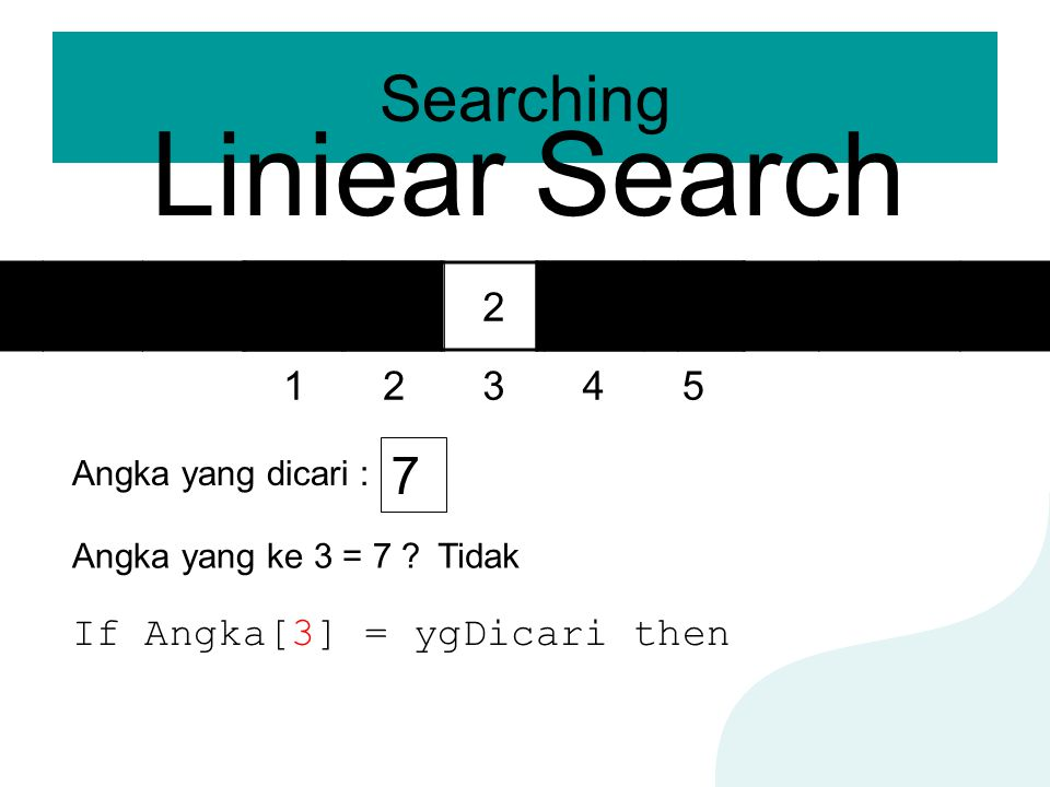 Liniear Search Searching