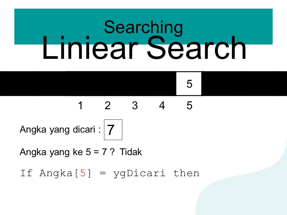 Liniear Search Searching 7 9 3 2 6 5 1 2 3 4 5