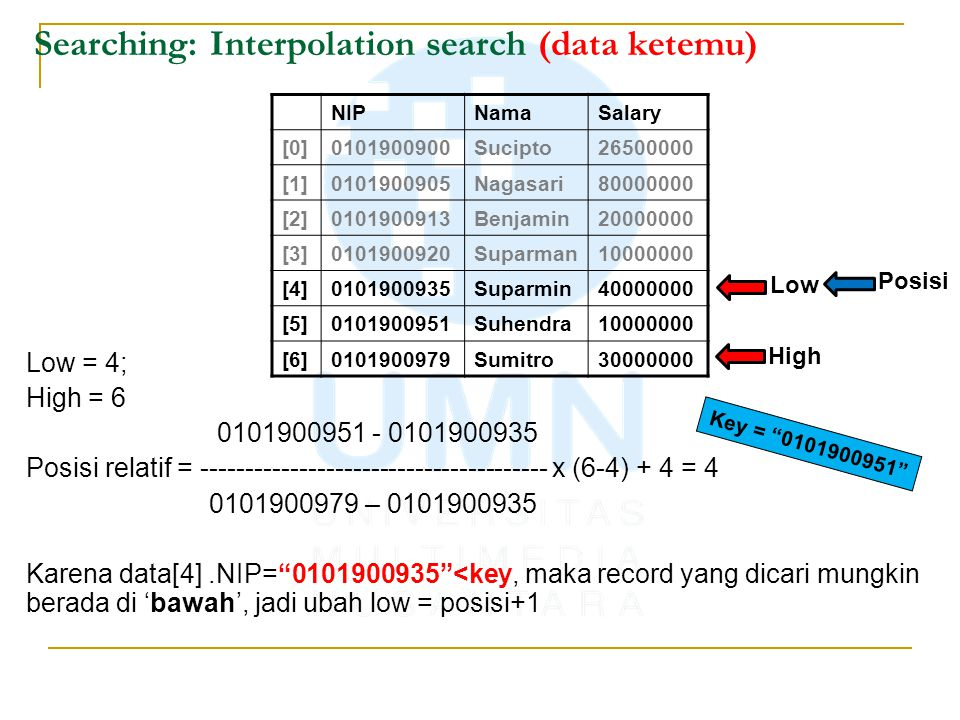 Searching: Interpolation search (data ketemu)
