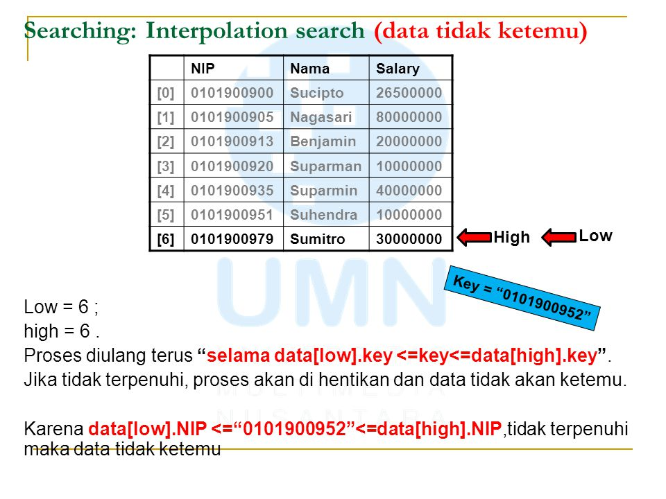 Searching: Interpolation search (data tidak ketemu)