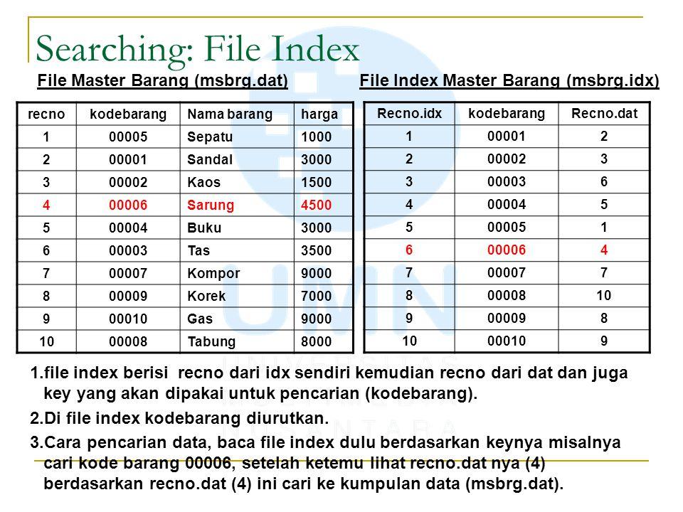 File Master Barang (msbrg.dat) File Index Master Barang (msbrg.idx)
