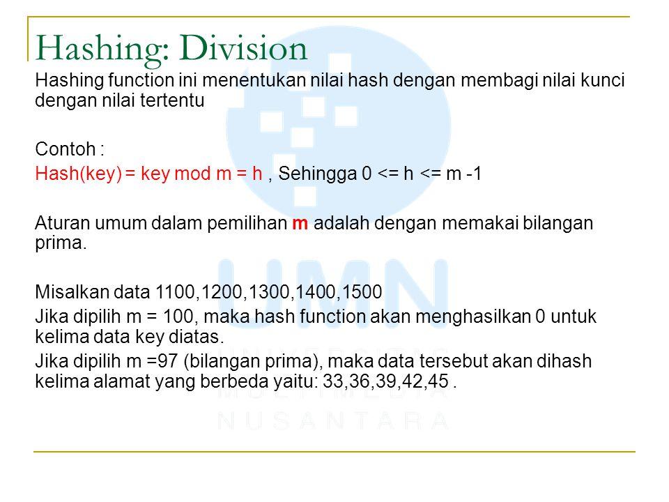 Hashing: Division Hashing function ini menentukan nilai hash dengan membagi nilai kunci dengan nilai tertentu.