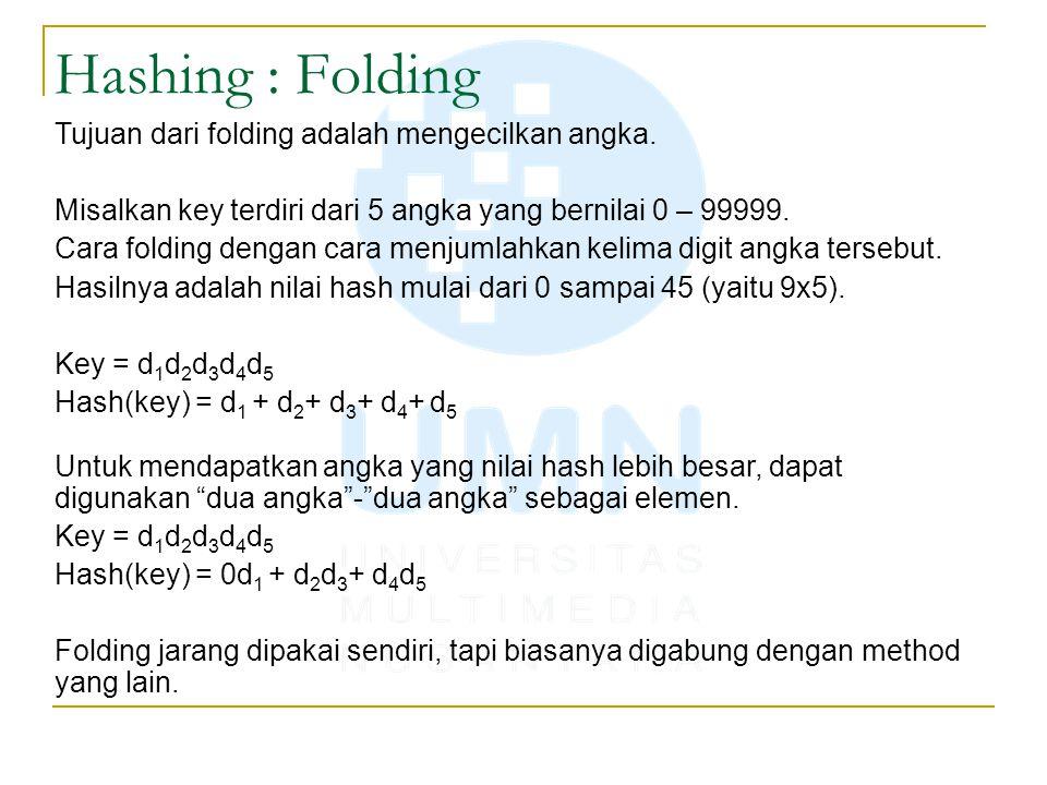 Hashing : Folding Tujuan dari folding adalah mengecilkan angka.