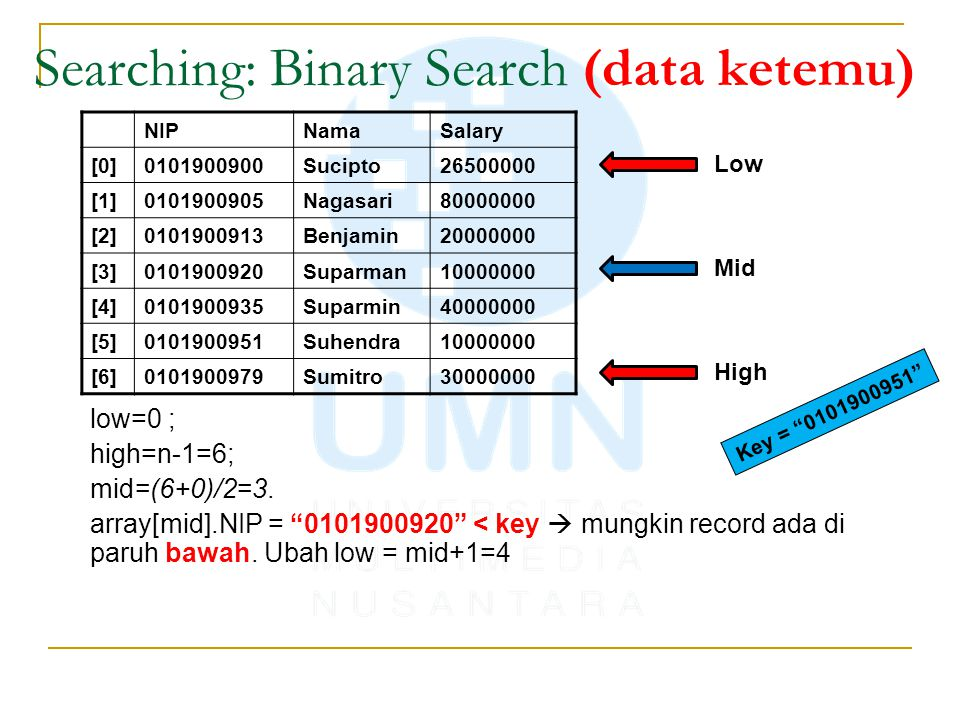 Searching: Binary Search (data ketemu)