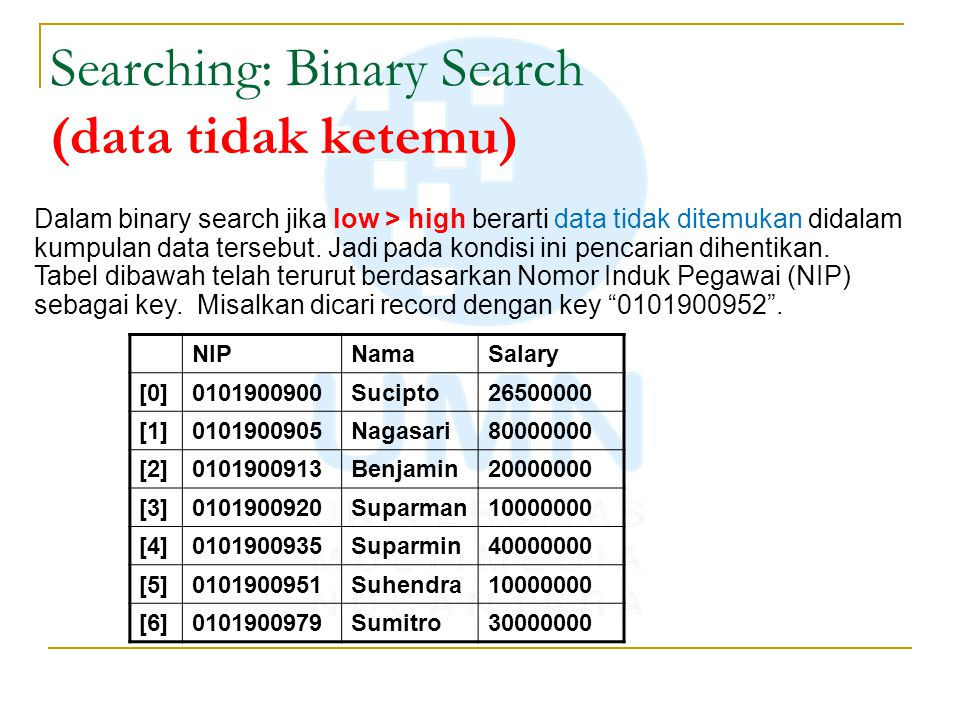 Searching: Binary Search (data tidak ketemu)