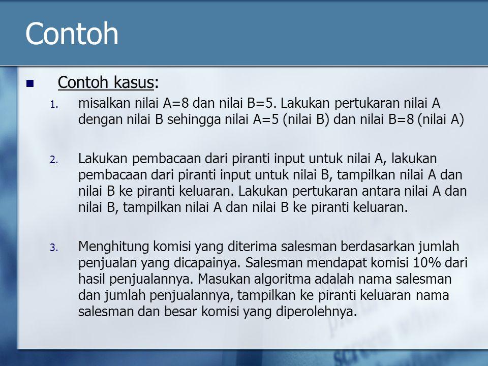Contoh Contoh kasus: