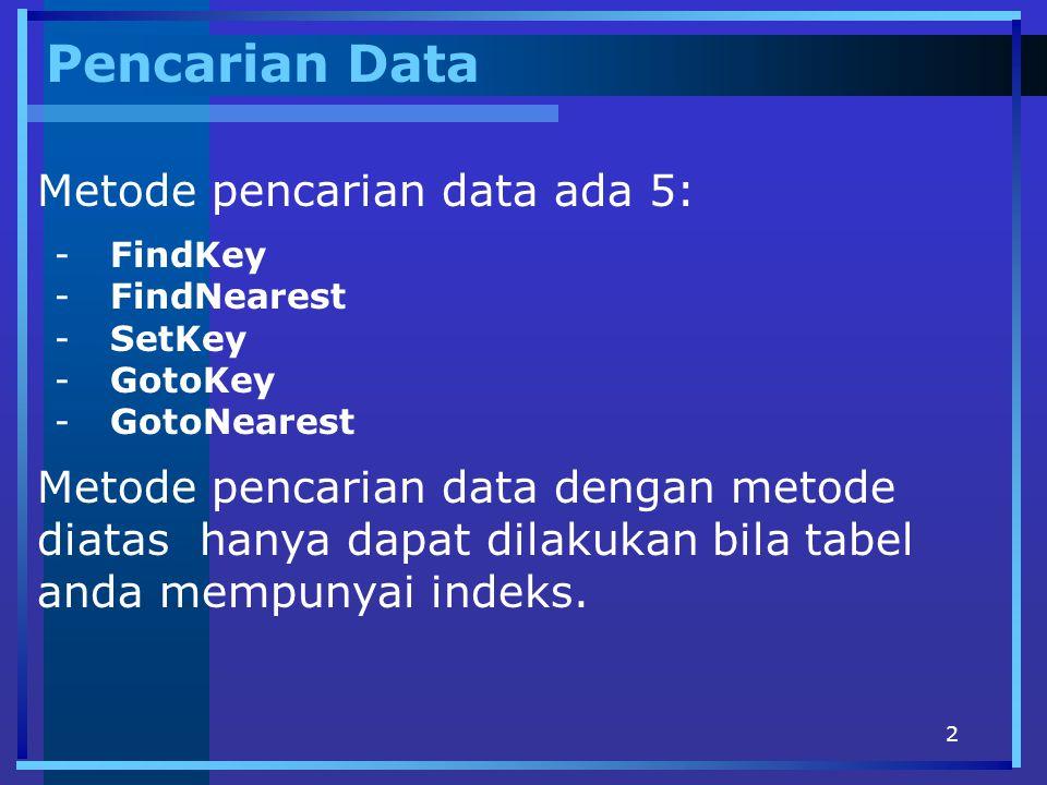 Pencarian Data Metode pencarian data ada 5: