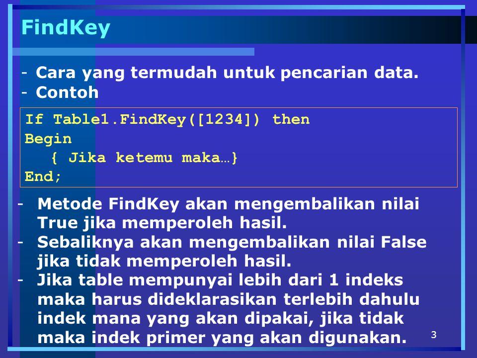 FindKey Cara yang termudah untuk pencarian data. Contoh