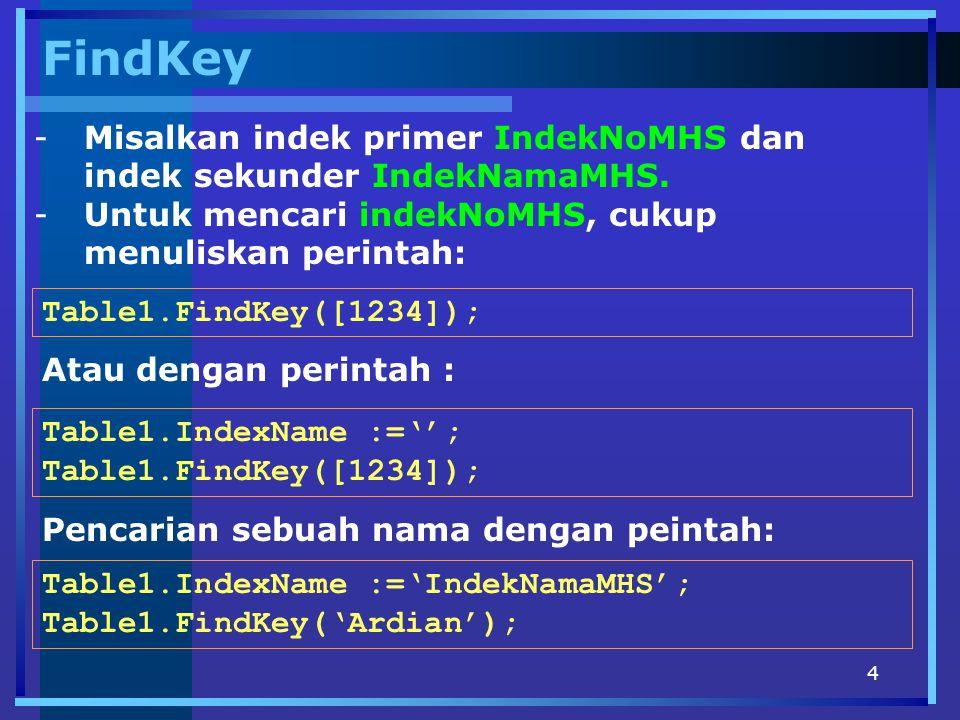 FindKey Misalkan indek primer IndekNoMHS dan indek sekunder IndekNamaMHS. Untuk mencari indekNoMHS, cukup menuliskan perintah: