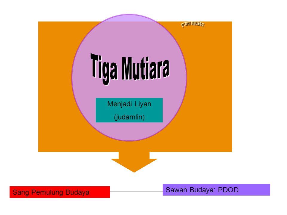 Tiga Mutiara Menjadi Liyan (judamlin) Sawan Budaya: PDOD