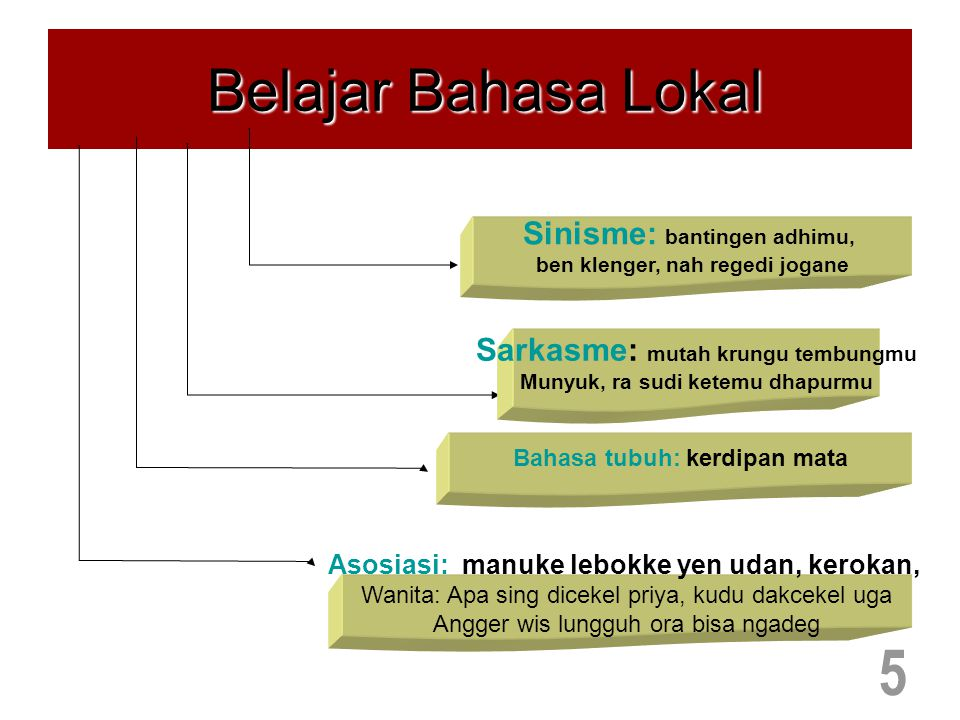 5 Belajar Bahasa Lokal Sinisme: bantingen adhimu,