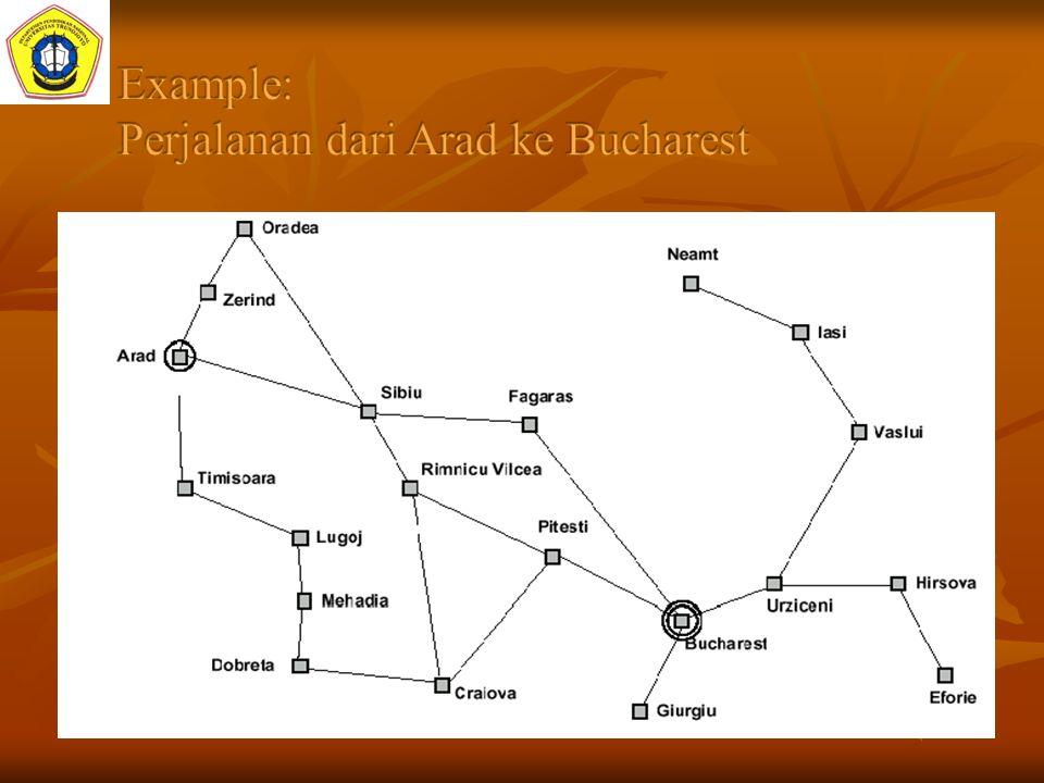 Example: Perjalanan dari Arad ke Bucharest