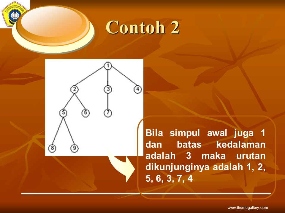 Contoh 2 Bila simpul awal juga 1 dan batas kedalaman adalah 3 maka urutan dikunjunginya adalah 1, 2, 5, 6, 3, 7, 4.
