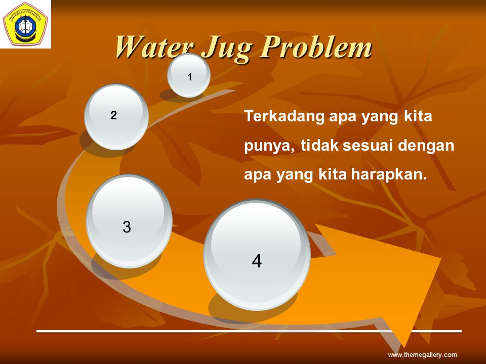 Water Jug Problem 4. 3. 2. 1. Terkadang apa yang kita punya, tidak sesuai dengan apa yang kita harapkan.