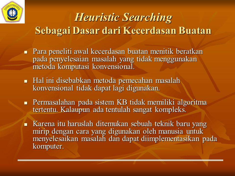 Heuristic Searching Sebagai Dasar dari Kecerdasan Buatan