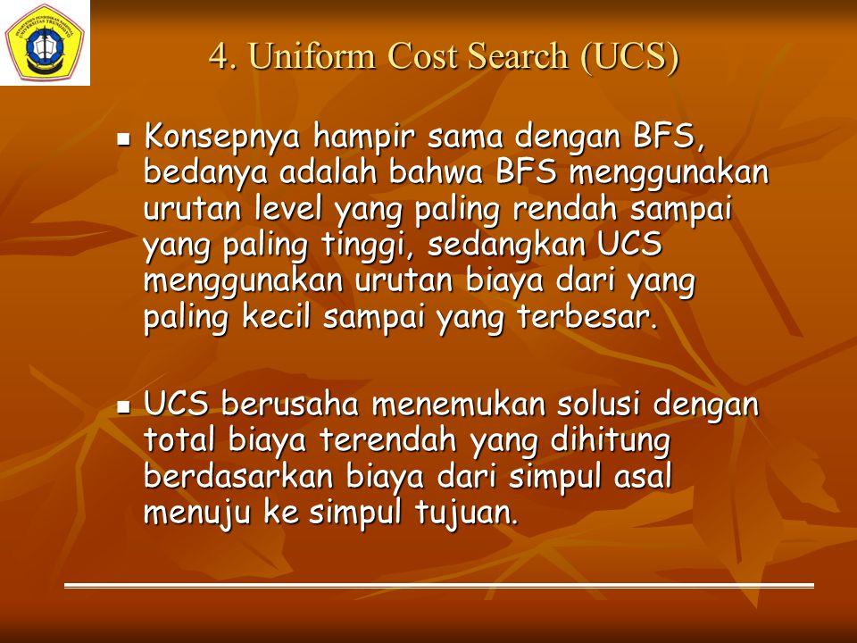 4. Uniform Cost Search (UCS)