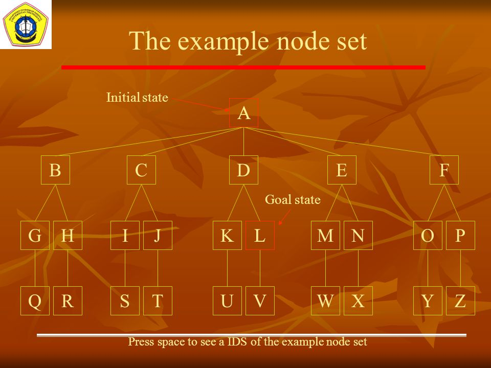 Press space to see a IDS of the example node set