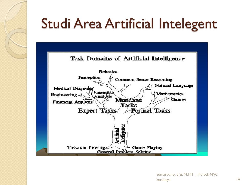 Studi Area Artificial Intelegent
