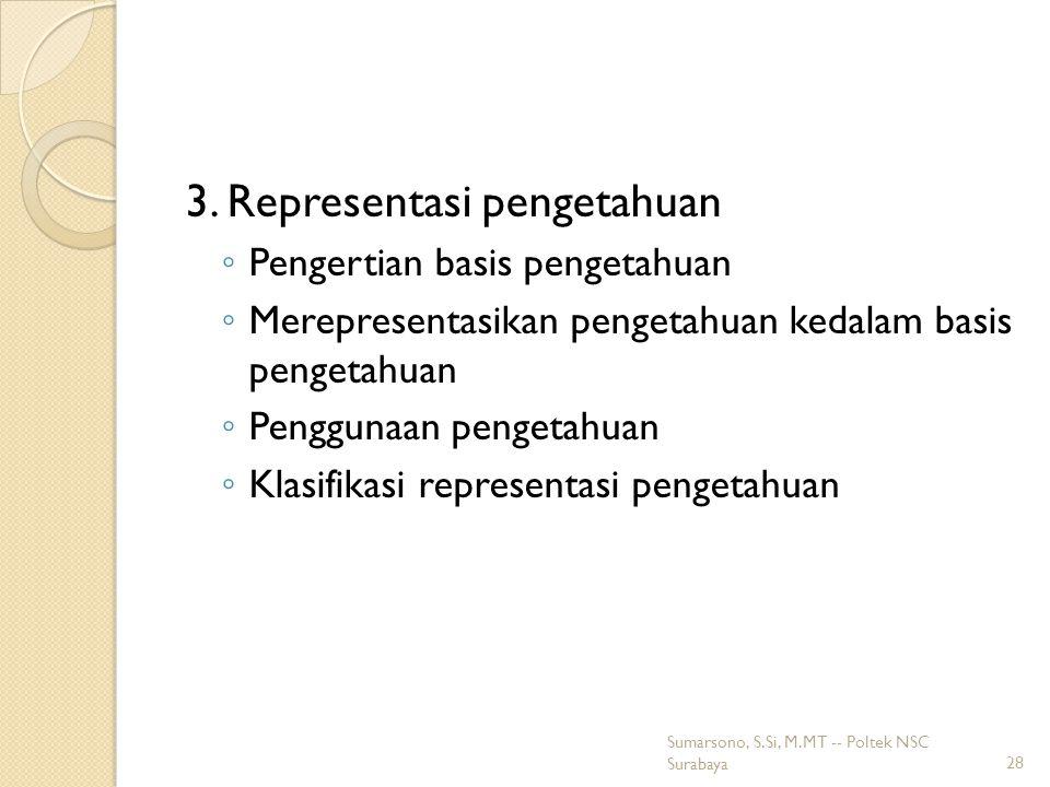 3. Representasi pengetahuan