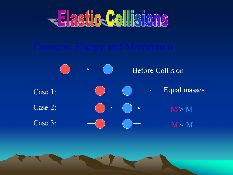 Elastic Collisions Conserve Energy and Momentum Before Collision