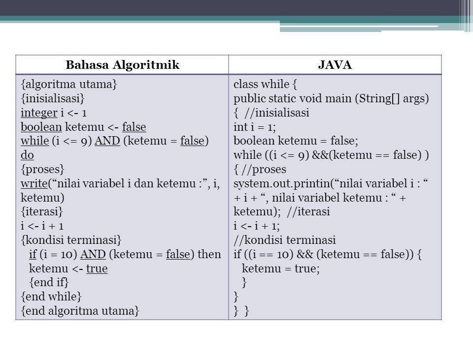 Bahasa Algoritmik JAVA. {algoritma utama} {inisialisasi} integer i <- 1. boolean ketemu <- false.