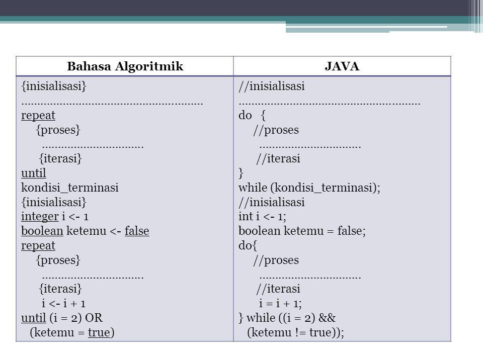 Bahasa Algoritmik JAVA. {inisialisasi} ………………………………………………… repeat. {proses} ………………………….. {iterasi}