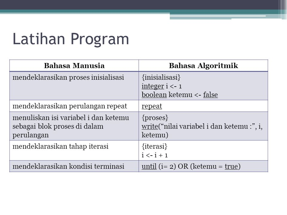 Latihan Program Bahasa Manusia Bahasa Algoritmik