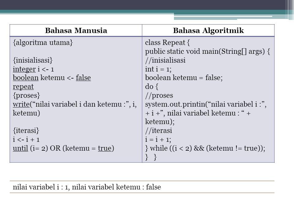 Bahasa Manusia Bahasa Algoritmik. {algoritma utama} {inisialisasi} integer i <- 1. boolean ketemu <- false.